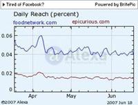 alexa-ranking-graph.jpg